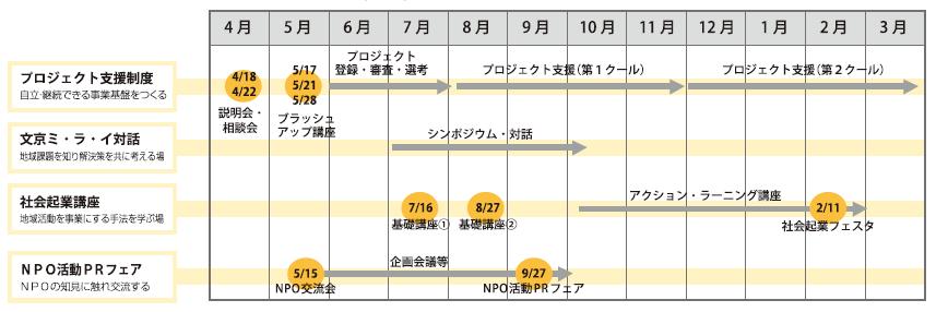 2015年 プログラム スケジュール